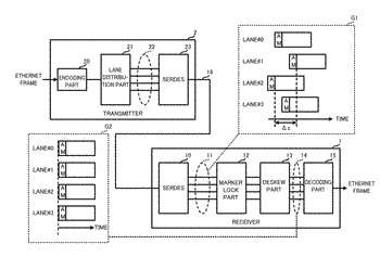Transmission apparatus and detection method