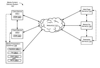 Systems and methods for using seektables to stream media items