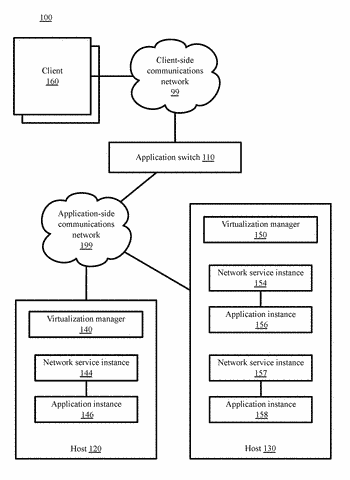 Computer network control for application instantiation