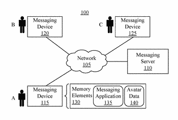 Security and prevention of information harvesting from user interfaces
