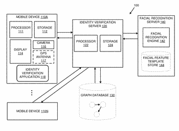 Event correlation and association using a graph database