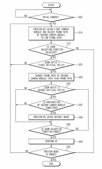 Electronic apparatus and controlling method thereof