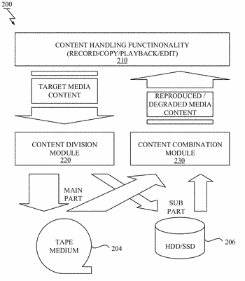 Management of media content on a storage medium
