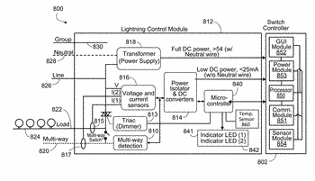 Intelligent lighting control system temperature control apparatuses, systems, and methods