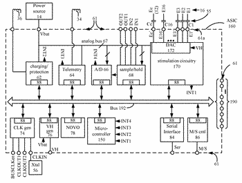 Compliance voltage monitoring and adjustment in an implantable medical device
