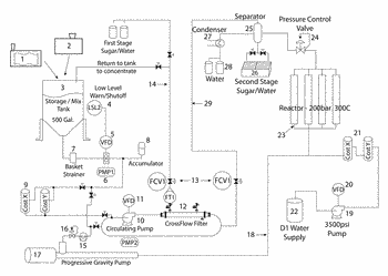 Process and system for producing pulp, energy, and bioderivatives from plant-based and recycled materials