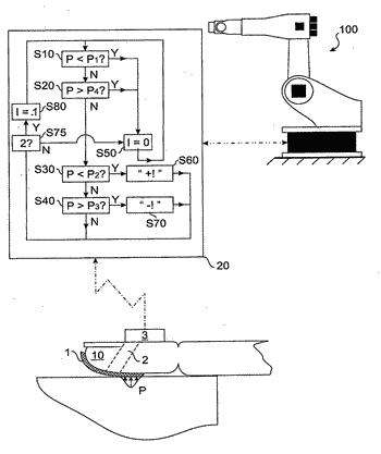 Device and method for releasing an operation of a machine