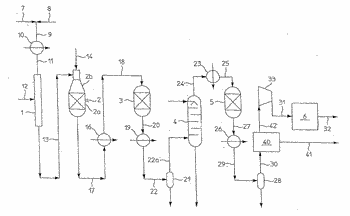 Process for producing ammonia synthesis gas