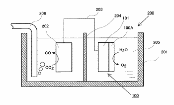 Optically transparent oxygen generation catalyst, production method thereof, and chemical reactor utilizing the same