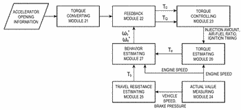 Vehicle control device
