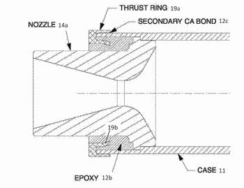 Rocket apparatuses, systems and methods