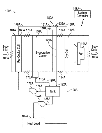 Systems and methods for providing cooling to a heat load