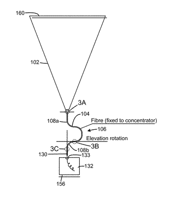 Method for conveying concentrated solar power