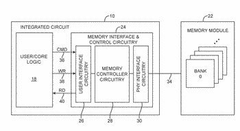 Memory controller architecture with improved memory scheduling efficiency