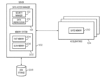 Hierarchical pre-fetch pipelining in a hybrid memory server