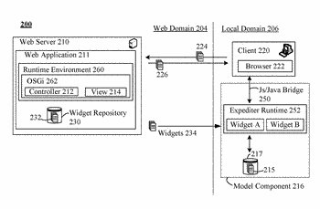 Web applications having end-user data isolated in the local domain