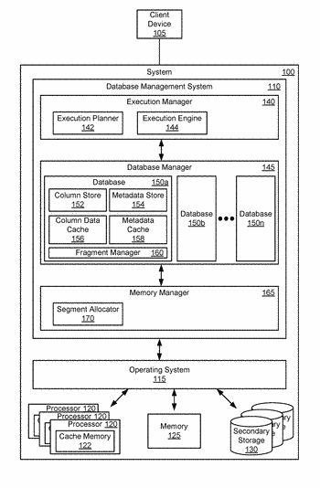 Paging mechanism for in-memory data management system