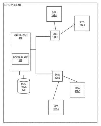 Document tracking in heterogeneous application environments