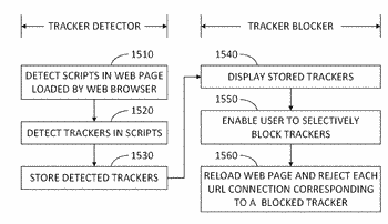 Detection and blocking of web trackers for mobile browsers