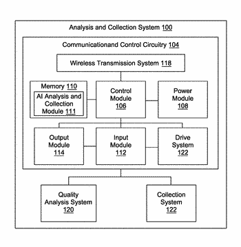 Systems and methods of use for commodities analysis, collection, resource-allocation, and tracking