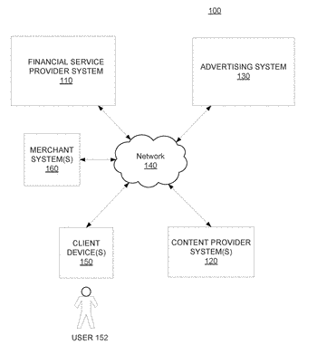 Systems and methods for providing advertising services
