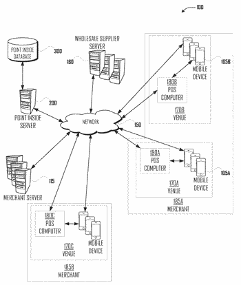 Location assignment system and method
