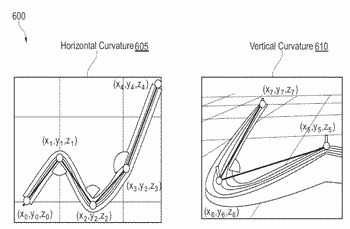 Scalable curve visualization for conformance testing in vehicle simulation