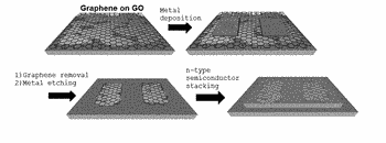Graphene laminate and preparation method therefor