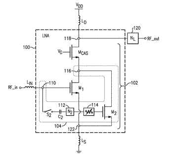 Radio-frequency amplifier having active gain bypass circuit