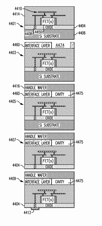 Radio-frequency isolation using cavity formed in interface layer
