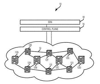 Horizontal synchronization extensions for service resizing in optical networks