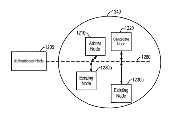 Secure communications using organically derived synchronized processes
