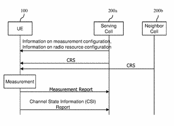 Method and user equipment for receiving sidelink synchronisation signal for proximity service
