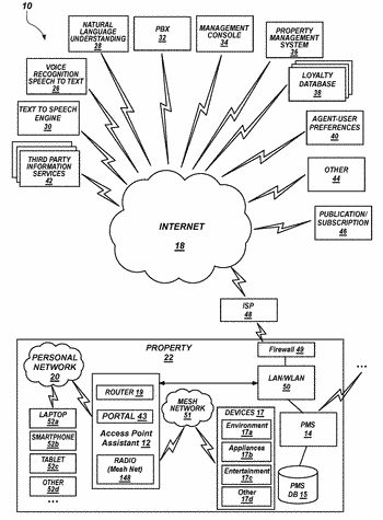 Remotely assigned, bandwidth-limiting internet access apparatus and method