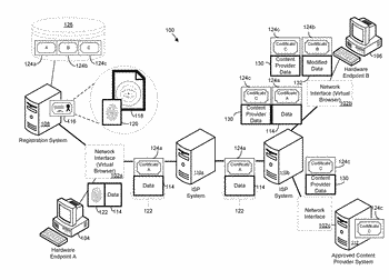 Attributed network enabled by search and retreival of privity data from a registry and packaging ...