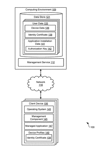 Distributing an authentication key to an application installation