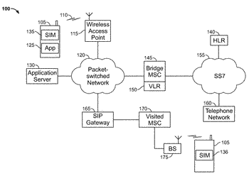Verifying an application identifier on a mobile device through a telecommunication network