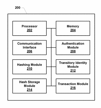 Systems and methods for device authentication