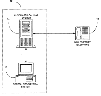 Speech recognition method of and system for determining the status of an answered telephone during ...