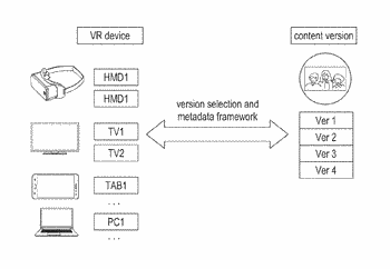 Method and apparatus for transmitting and reproducing content in virtual reality system