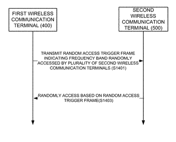 Wireless communication method and wireless communication terminal for receiving data from plurality of wireless communication ...