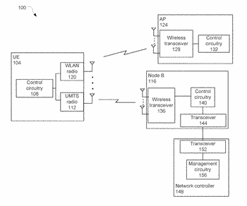 Systems, devices, and methods for interworking between a universal mobile telecommunications system (umts) network and ...