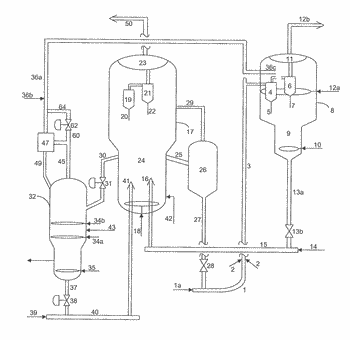 Fluid catalytic cracking process and apparatus for maximizing light olefin yield and other applications