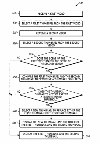Systems and methods of providing content differentiation between thumbnails