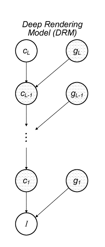 Automated compilation of probabilistic task description into executable neural network specification