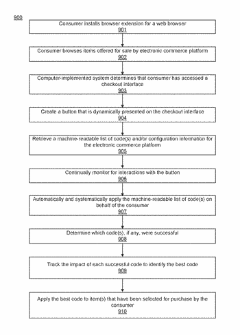 Systems and methods for interfacing with a website to modify content