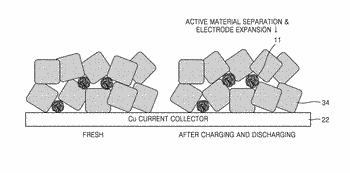 Porous silicon composite cluster and carbon composite thereof, and electrode, lithium battery, field emission device, ...