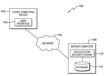 Geolocation dependent variable authentication