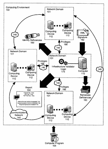 Verification of computer system prior to and subsequent to computer program installation
