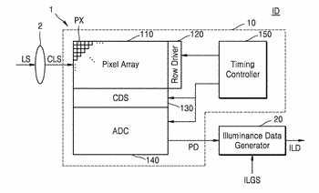 Image sensor and imaging device including the same